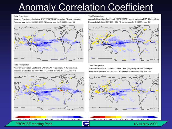 Anomaly Correlation Coefficient