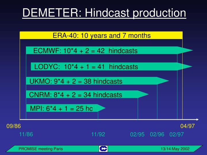 DEMETER: Hindcast production