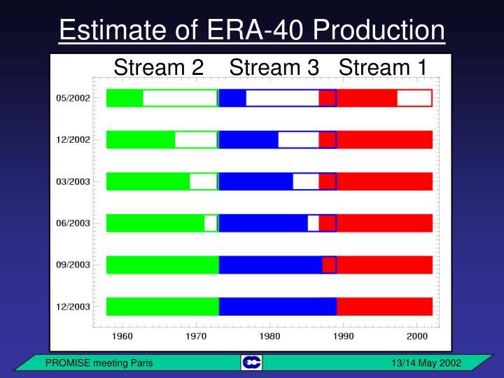 Estimate of ERA-40 Production