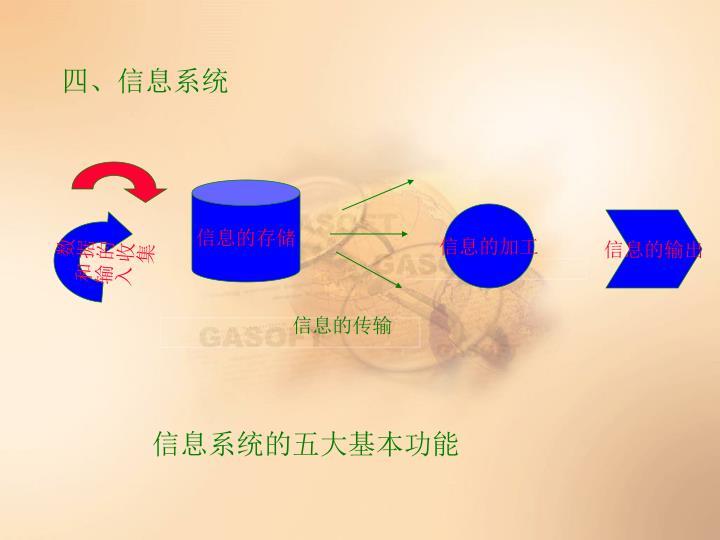 四、信息系统