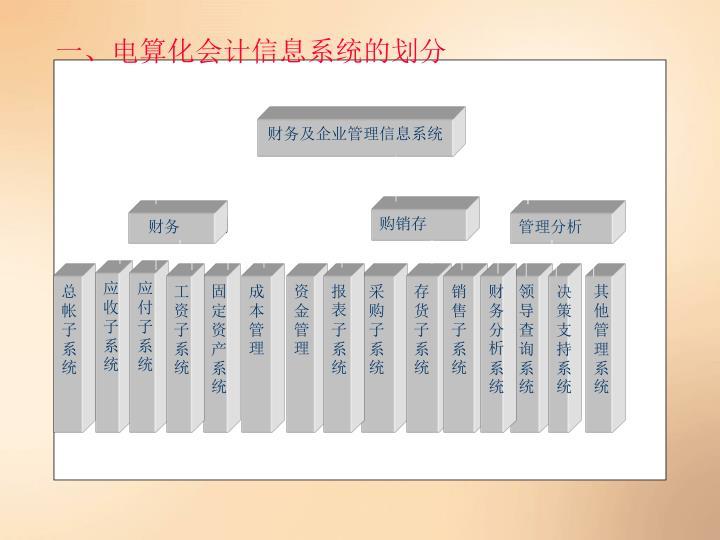 一、电算化会计信息系统的划分