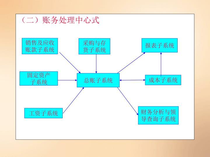 (二)账务处理中心式
