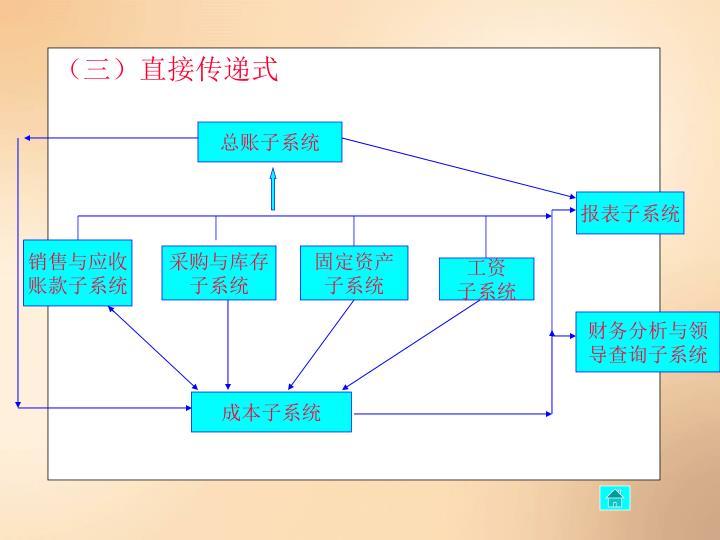 (三)直接传递式