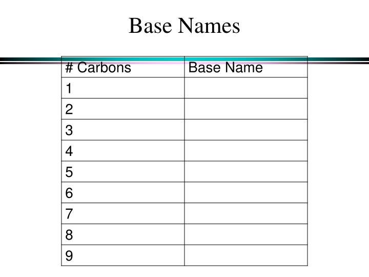 Base Names