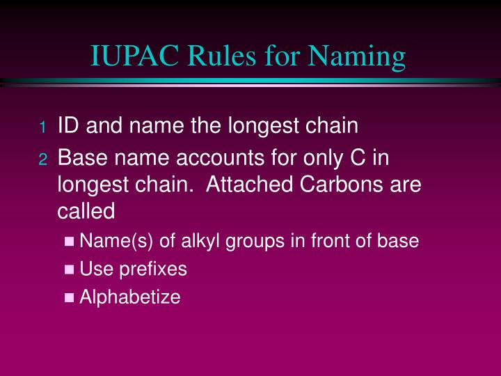 IUPAC Rules for Naming