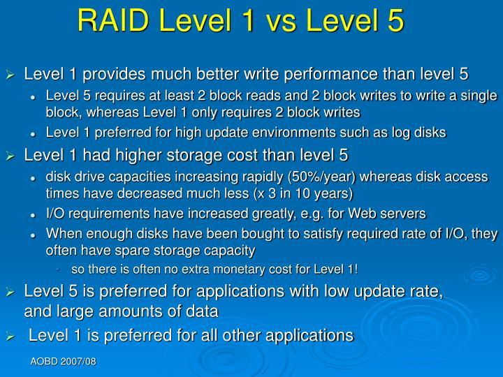 RAID Level 1 vs Level 5