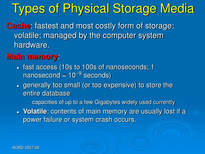 Types of physical storage media