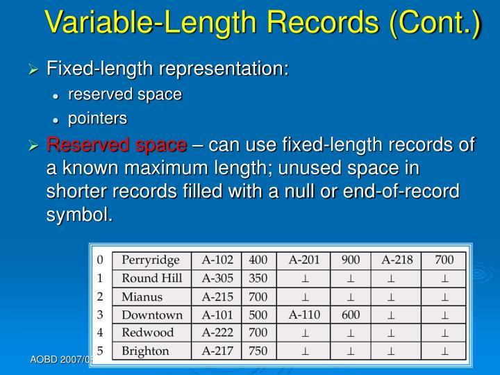 Variable-Length Records (Cont.)