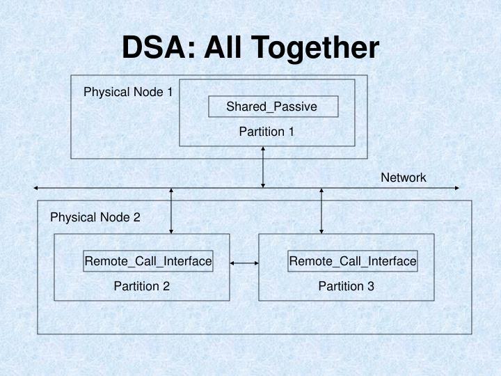 DSA: All Together