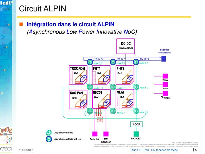 Circuit ALPIN