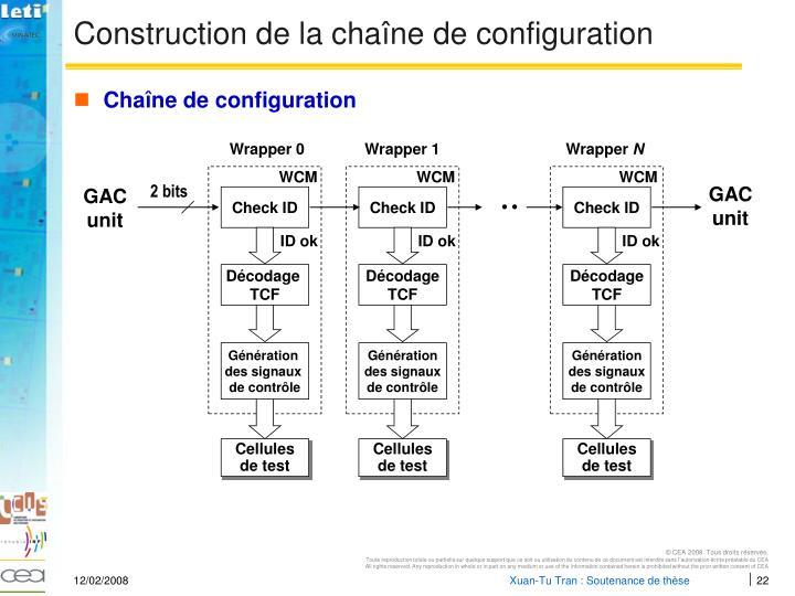 Construction de la chaîne de configuration