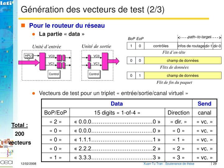 Génération des vecteurs de test (2/3)