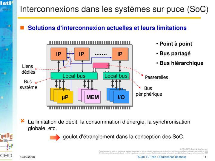 Interconnexions dans les systèmes sur puce (SoC)