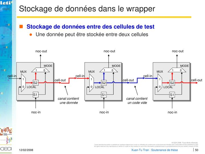 Stockage de données dans le wrapper