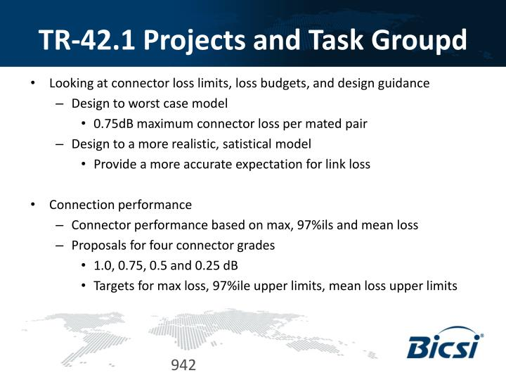 TR-42.1 Projects and Task Groupd