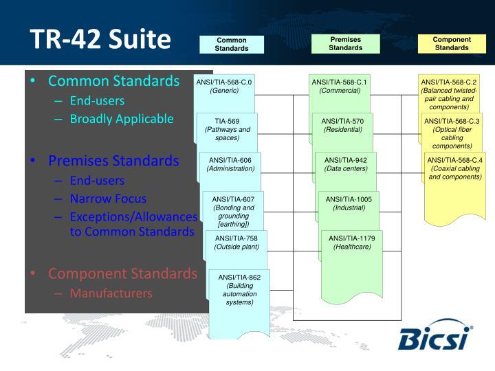 TR-42 Suite