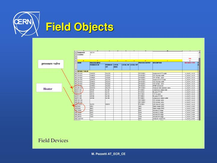 Field Objects