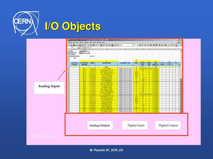 I/O Objects