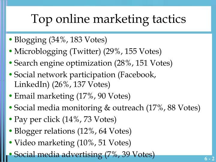 Top online marketing tactics