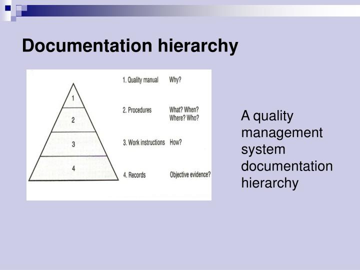 Documentation hierarchy