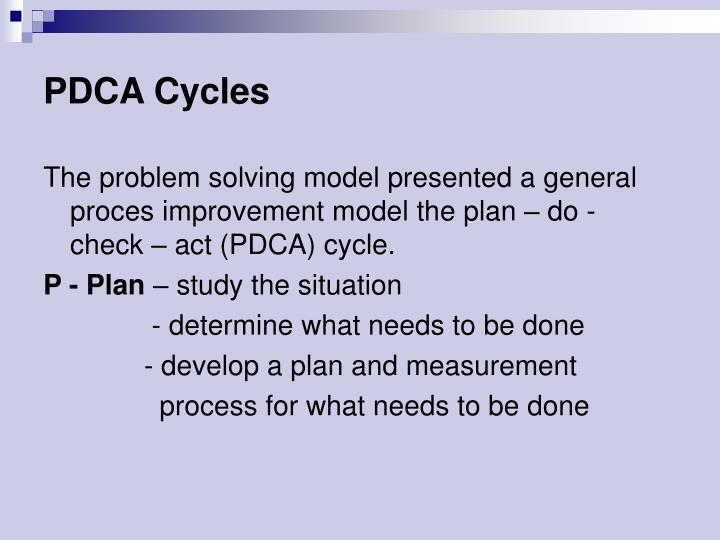 PDCA Cycles