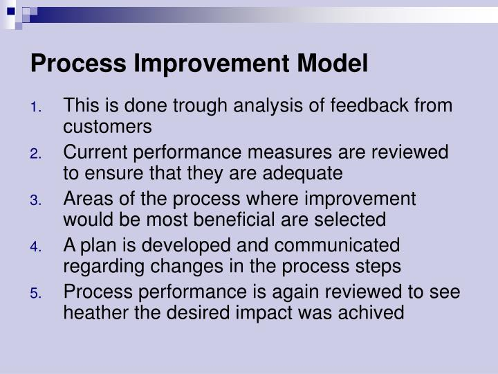 Process Improvement Model