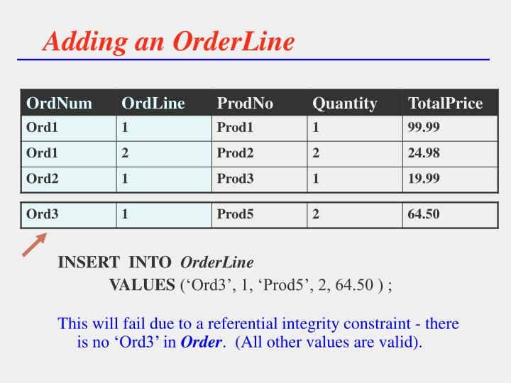Adding an OrderLine