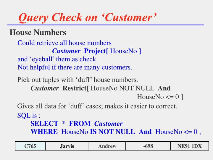 Query Check on 'Customer'