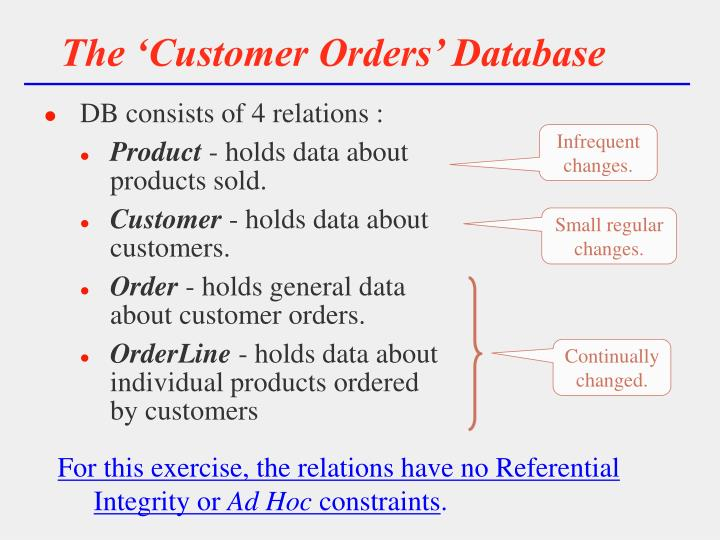 The 'Customer Orders' Database