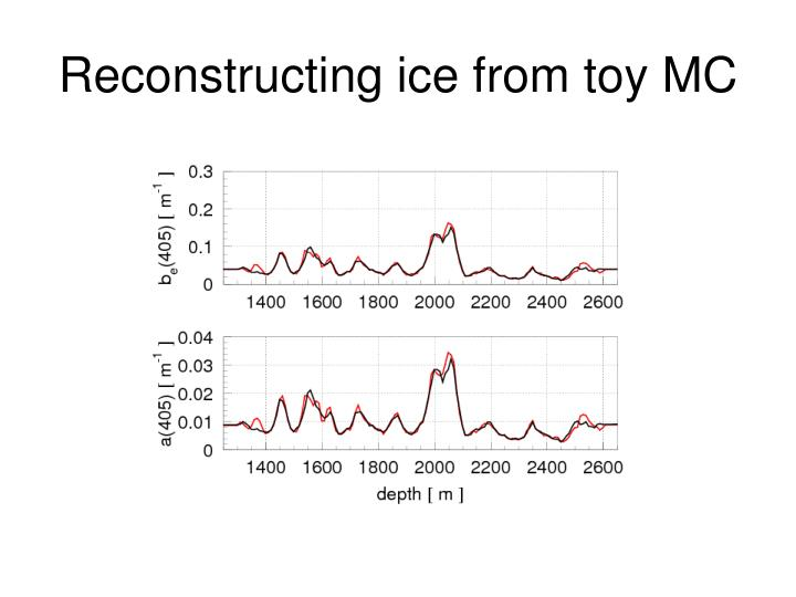 Reconstructing ice from toy MC