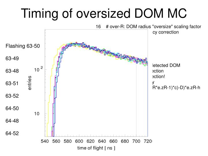 Timing of oversized DOM MC