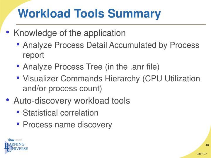 Workload Tools Summary