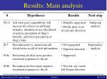 results main analysis