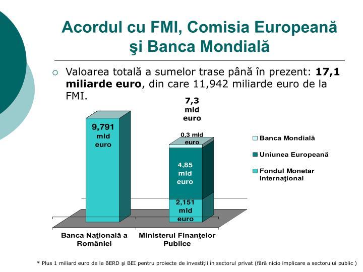 Acordul cu FMI, Comisia Europeană şi Banca Mondială