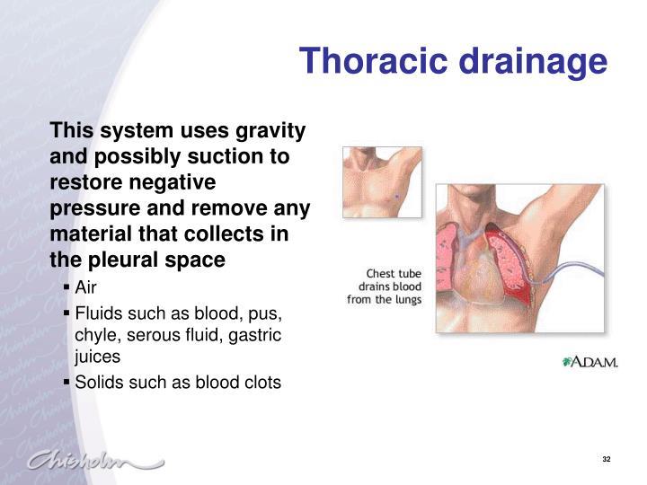 Thoracic drainage