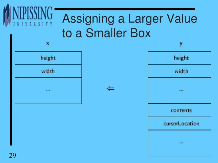 Assigning a Larger Value to a Smaller Box