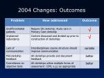 2004 changes outcomes