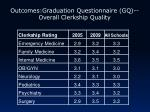 outcomes graduation questionnaire gq overall clerkship quality