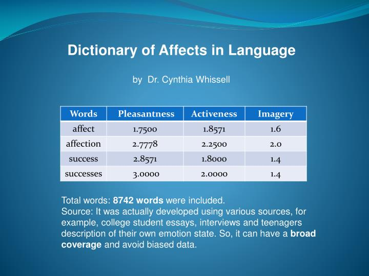 Dictionary of Affects in Language