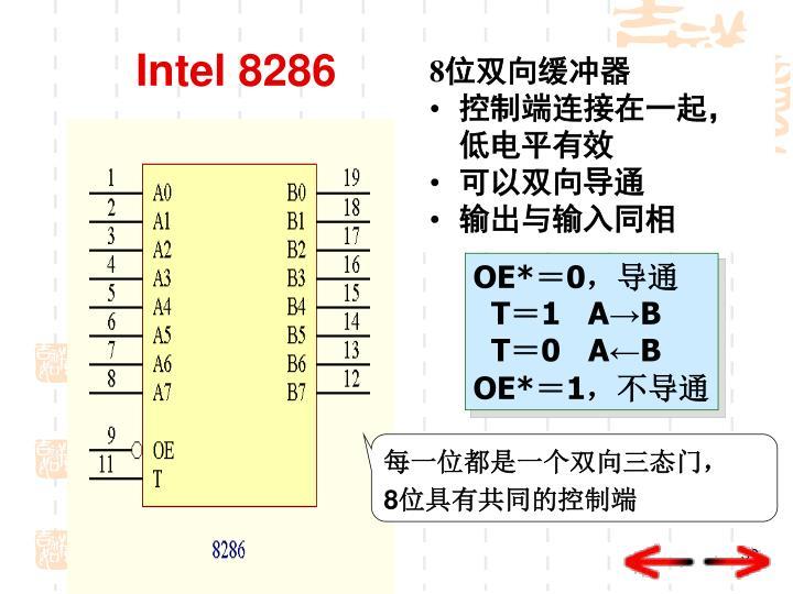 Intel 8286