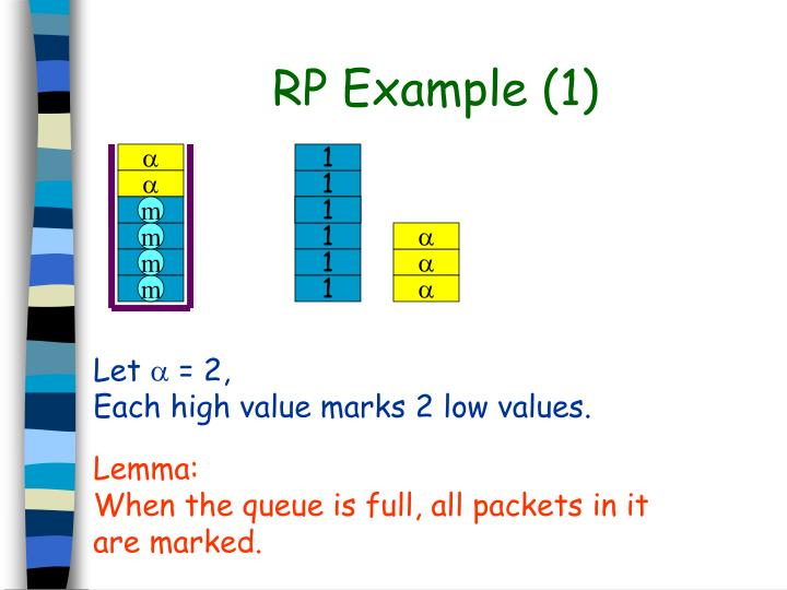 RP Example (1)