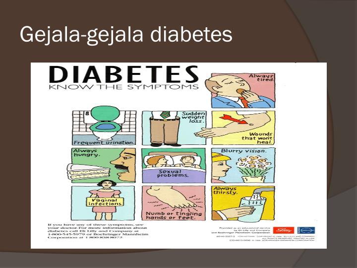 Gejala-gejala diabetes