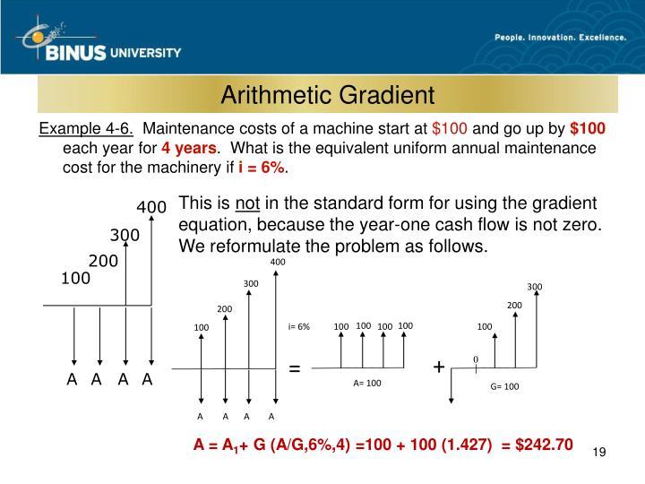 Arithmetic Gradient
