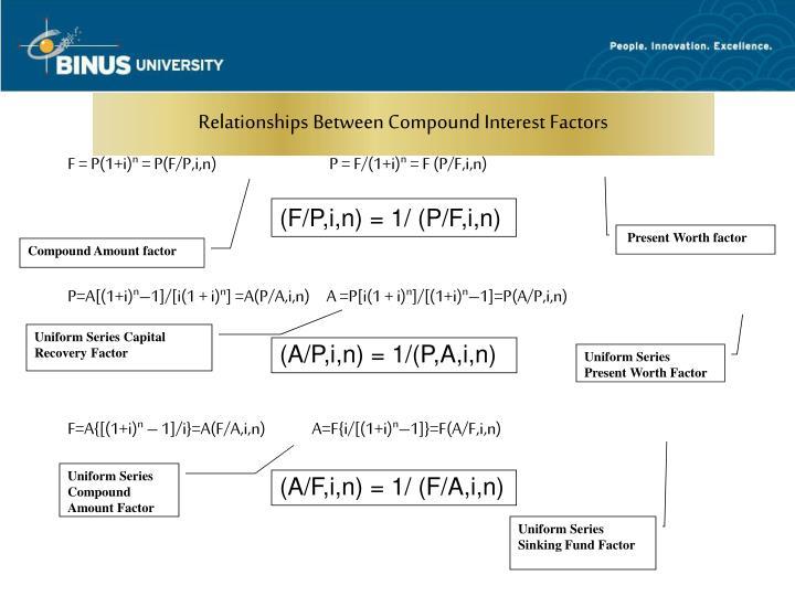 Relationships Between Compound Interest Factors