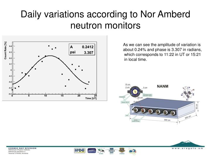 Daily variations according to Nor Amberd neutron monitors