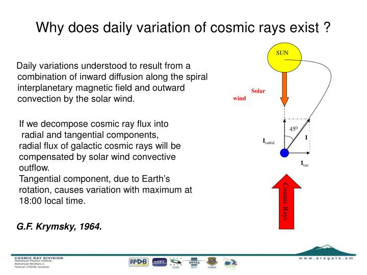 Why does daily variation of cosmic rays exist1