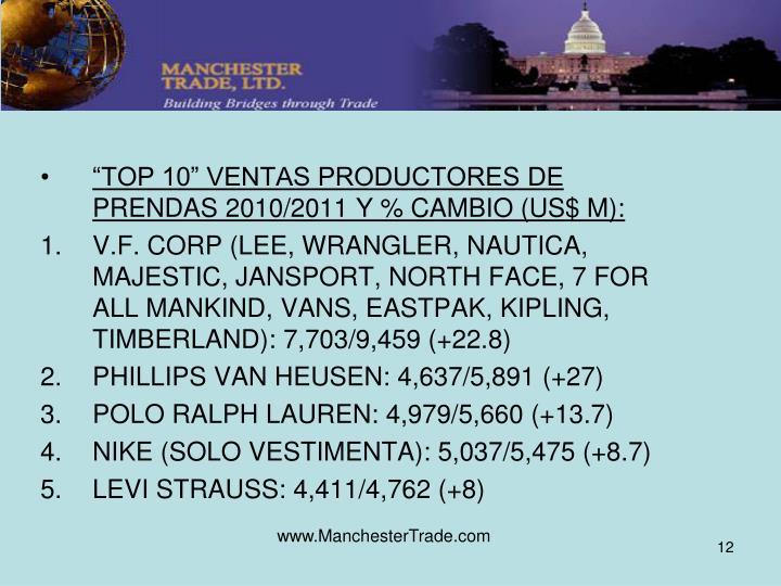 """""""TOP 10"""" VENTAS PRODUCTORES DE PRENDAS 2010/2011 Y % CAMBIO (US$ M):"""