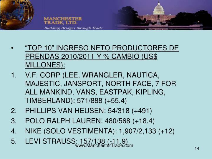 """""""TOP 10"""" INGRESO NETO PRODUCTORES DE PRENDAS 2010/2011 Y % CAMBIO (US$ MILLONES):"""