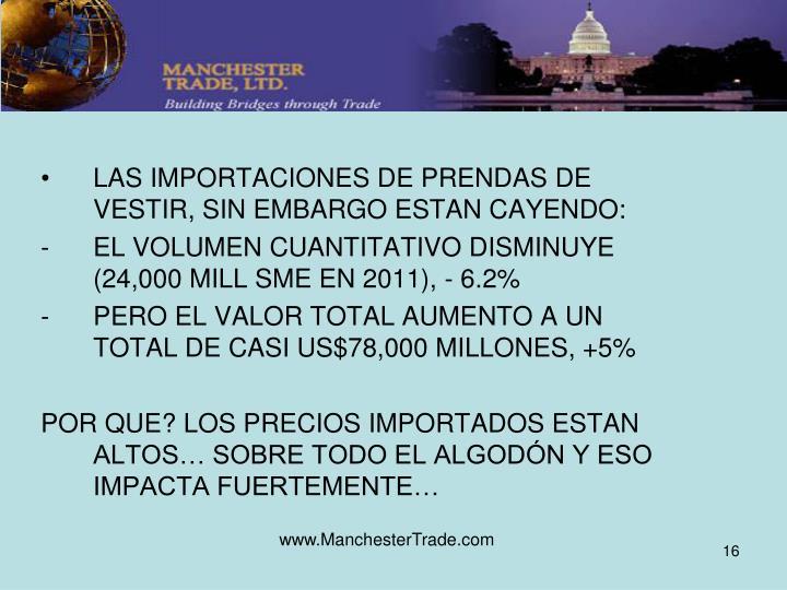 LAS IMPORTACIONES DE PRENDAS DE VESTIR, SIN EMBARGO ESTAN CAYENDO: