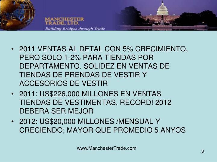 2011 VENTAS AL DETAL CON 5% CRECIMIENTO, PERO SOLO 1-2% PARA TIENDAS POR DEPARTAMENTO. SOLIDEZ EN VENTAS DE TIENDAS DE PRENDAS DE VESTIR Y ACCESORIOS DE VESTIR